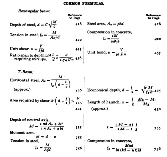 History Of Reinforced Concrete And Structural Design