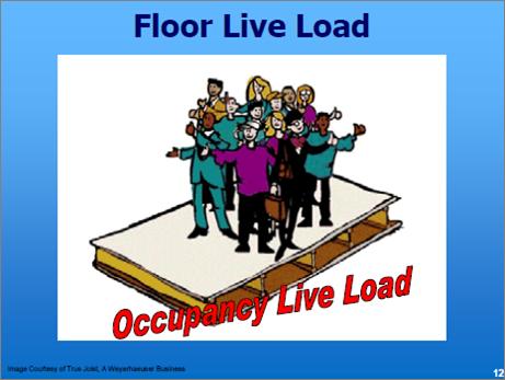 FLOOR LIVE LOAD