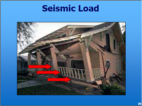 Seismic Load