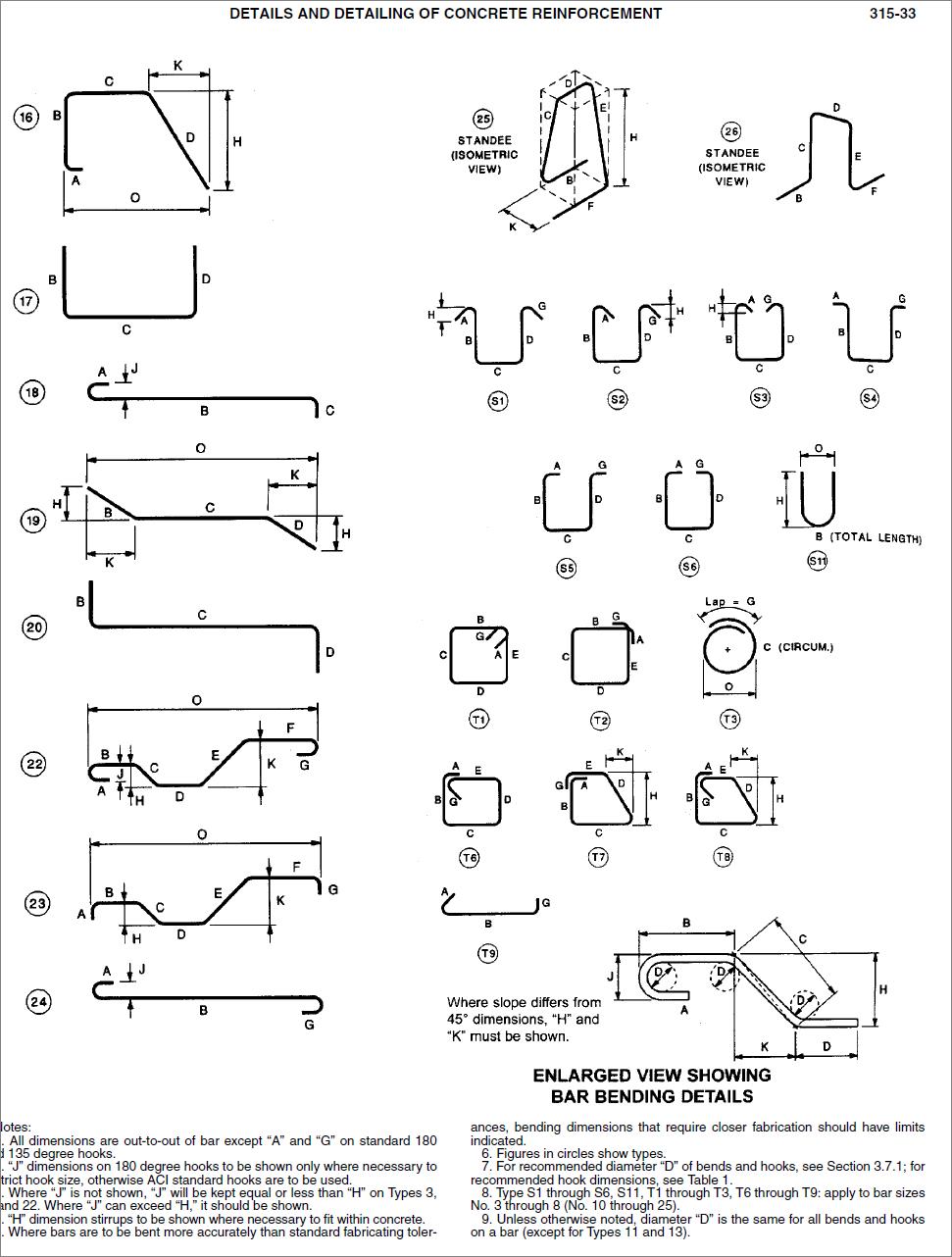 aci 318 11m pdf free