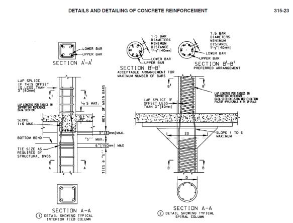 ACI Column Splice Details