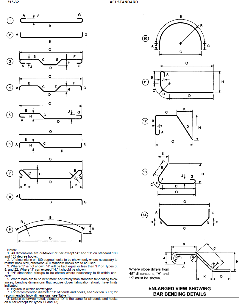 crsi rebar bending chart: Pdf crsi column tables 28 pages crsi splices reinforced