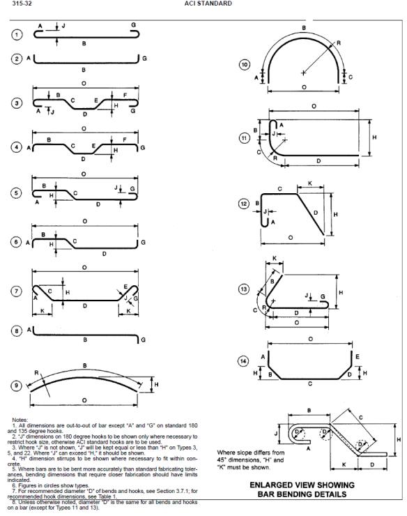 ACI Bar Bending Details