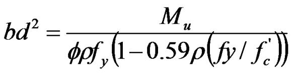 Beam Size Formula